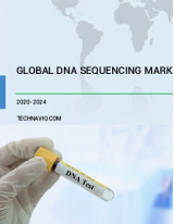 DNA Sequencing Market by Solution and Geography - Forecast and Analysis 2020-2024
